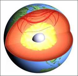 Zemljotresno inženjerstvo i inženjerska seizmologija