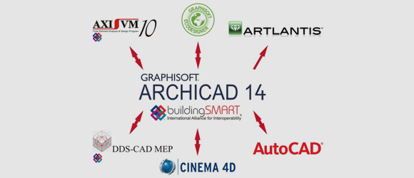 14. susret ArchiCAD korisnika