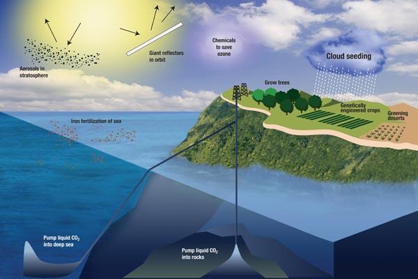 Geoinženjering šteti planeti