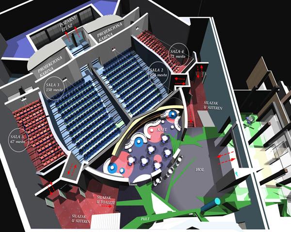 Detalji novog bioskopa Arena cineplex