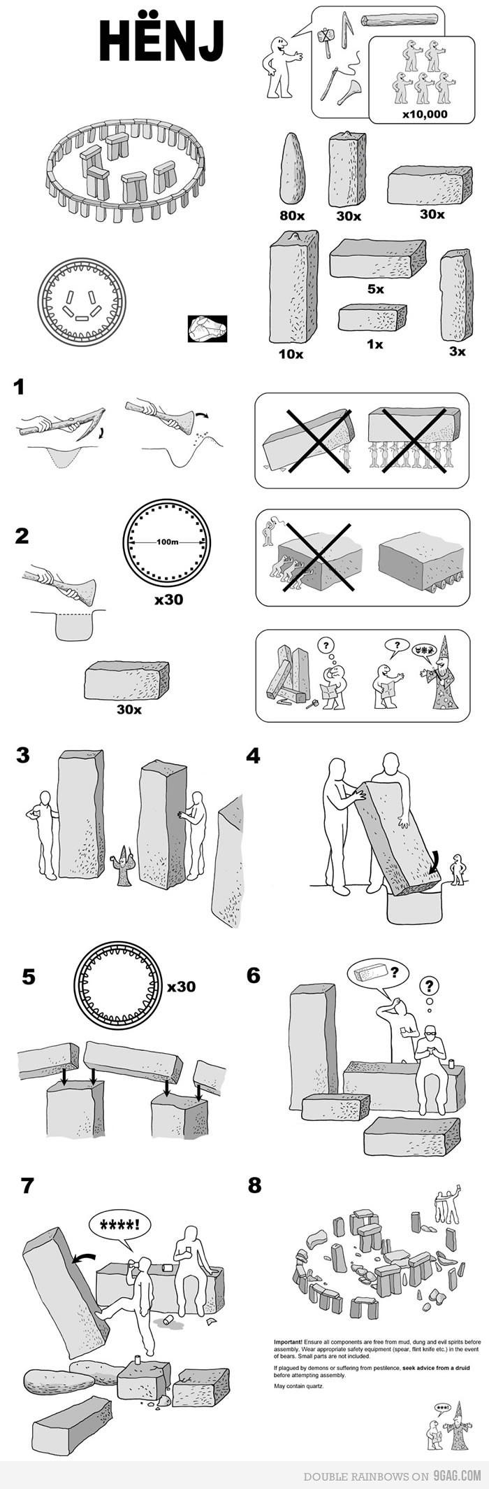 Ikea instrukcije za izgradnju Stonehangea