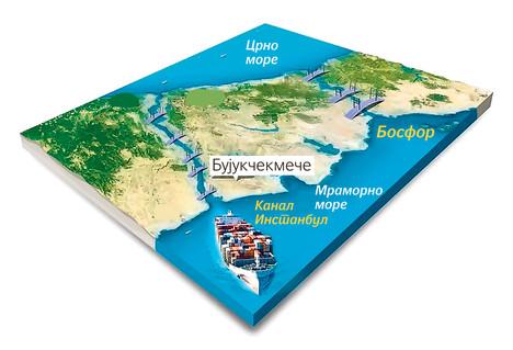 Novi kanal dužine 50 km spajaće Mramorno i Crno more