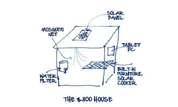 Konkurs: Kuća za 300 dolara