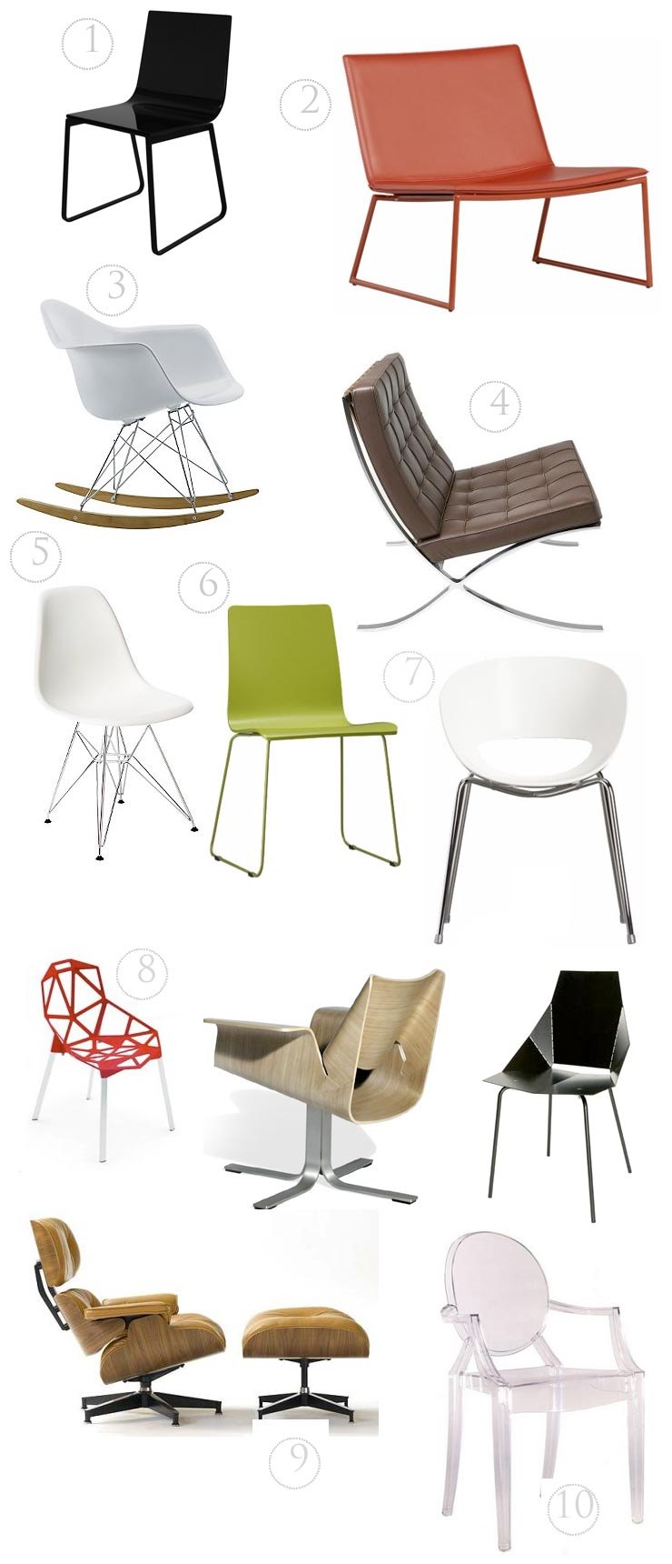 Top 10 dizajnerskih stolica