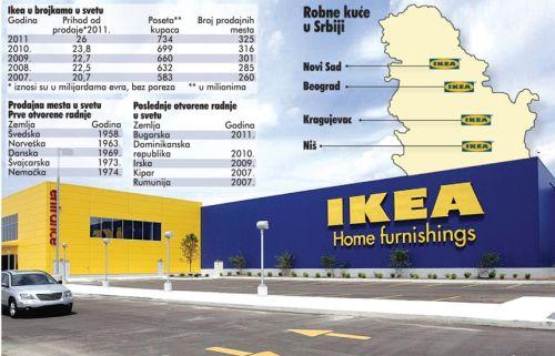 Ikea u Srbiji od sredine 2012. godine