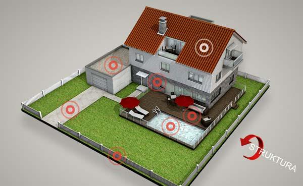 Sika e-Kuća: interaktivnim sajtom do rešenja za renoviranje