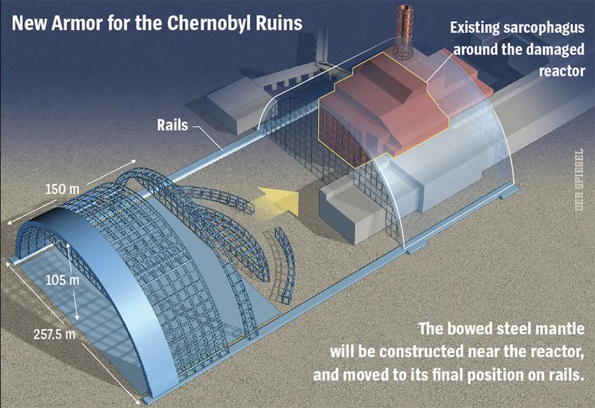 Černobilj se pokriva novom čeličnom školjkom