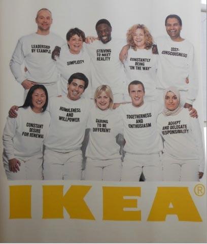 Korporativna kultura kompanije IKEA