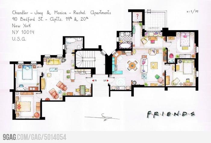 Osnova stanova iz serije Prijatelji