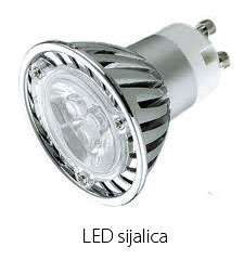 led-sijalica