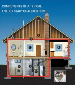 energetska-efikasnost-primer