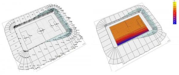 Analiza insolacije objekta na primeru stadiona