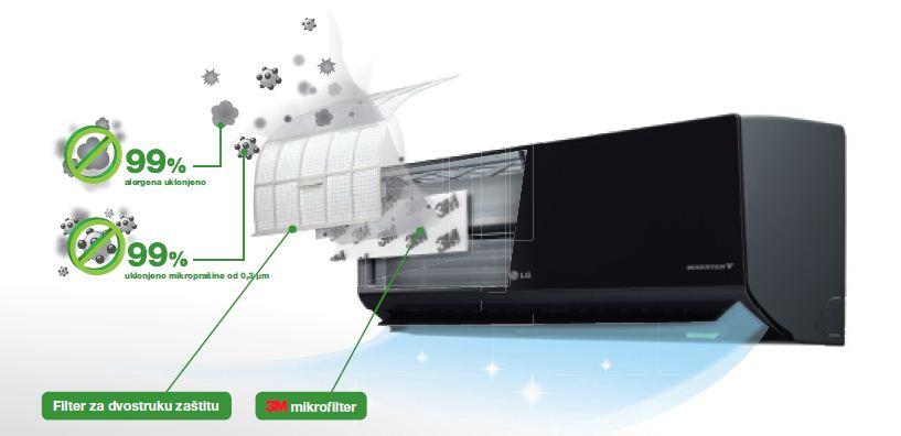 Klima uređaji koji prečišćavaju vazduh