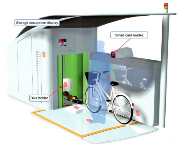 Giken-Eco-Cycle-Underground-Bike-Park-3