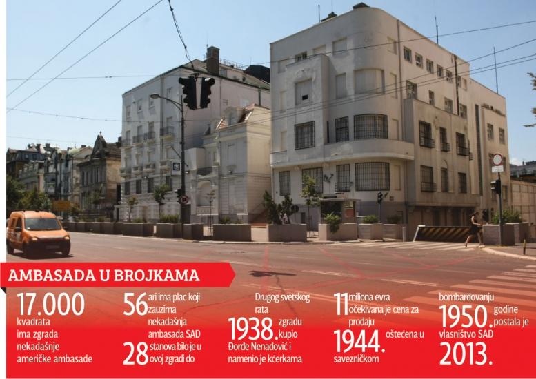 Amerikanci prodaju staru zgradu ambasade za oko 11 miliona evra