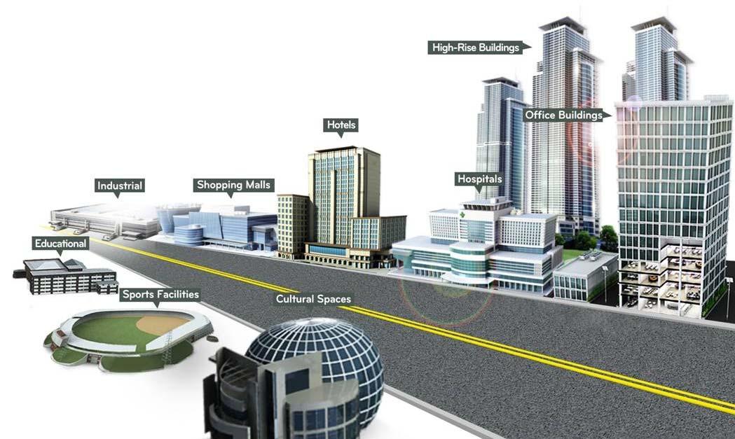 VRF sistemi klimatizacije idealni za visoke zgrade