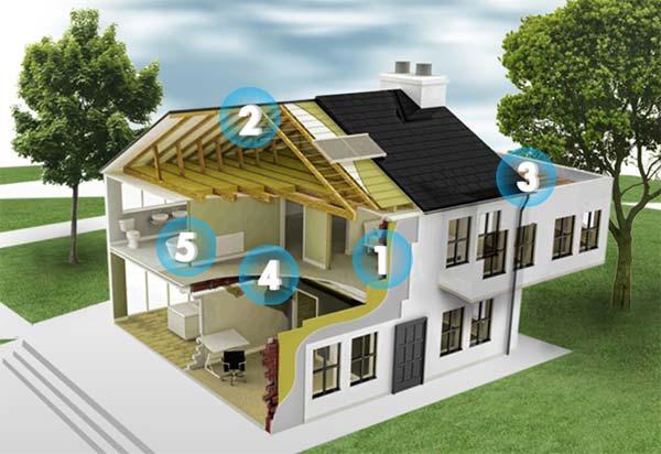 Potrebne debljine izolacije prema Pravilniku o energetskoj efikasnosti