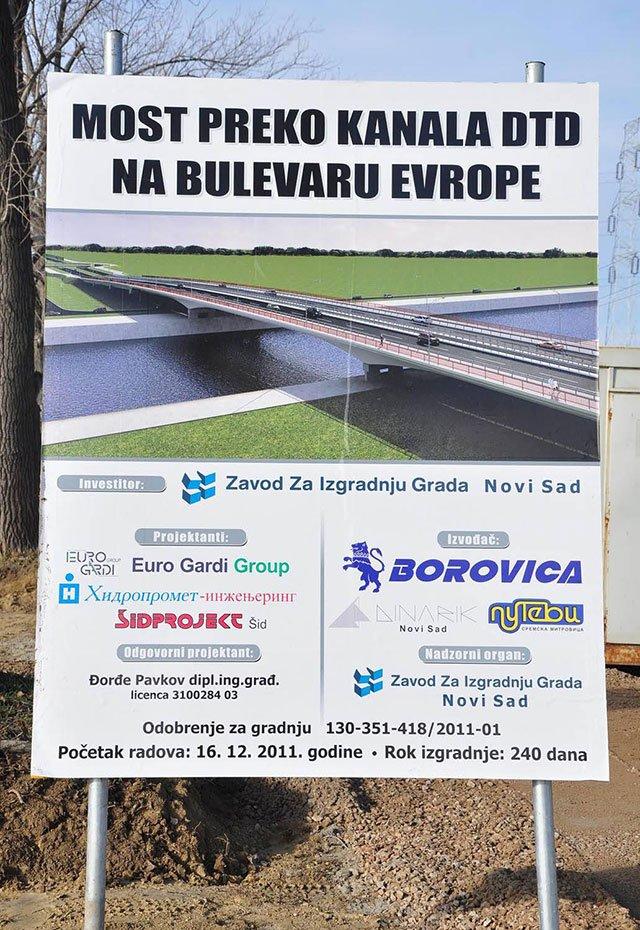"""Borovicina firma """"naduvala"""" cenu mosta za 300 miliona dinara"""
