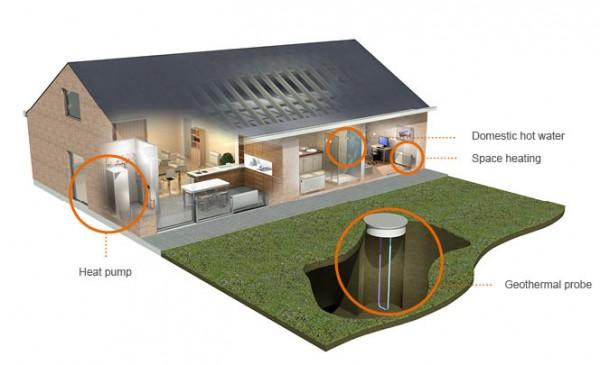 daikin-geotermalna-energija-1