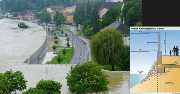 sistem-za-odbranu-od-poplava-1