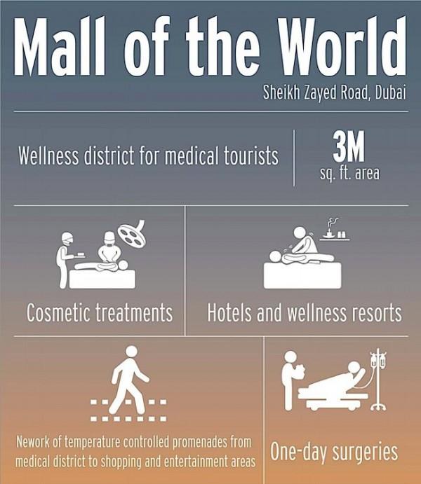 mall-of-the-world-dubai-4