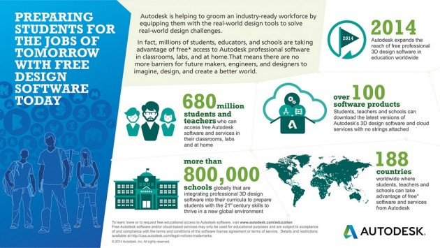 Autodesk-Education_Infographic