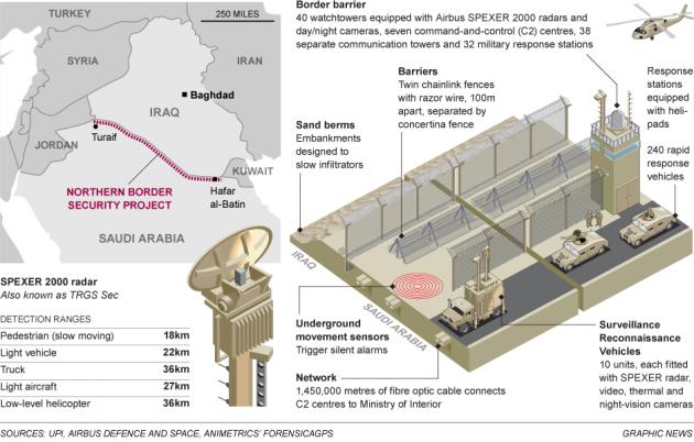 saudijska-arabija-zid
