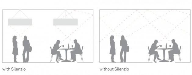 luceplan-silenzio-7