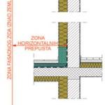 Zone na fasadnom zidu (klikni za veću sliku)
