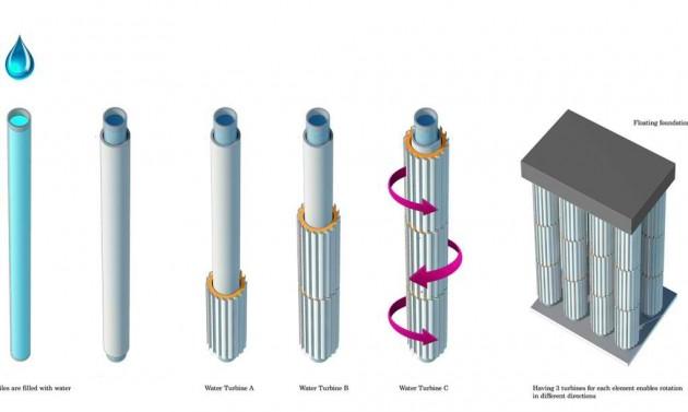 lukobran-generator-2