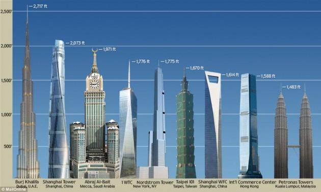 Shanghai Tower 01a