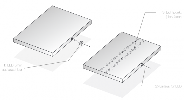 svetleci-beton-opticka-vlakna-1