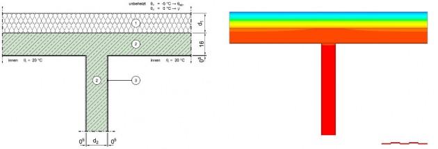 konstruktivni-detalji-toplotni-most-3
