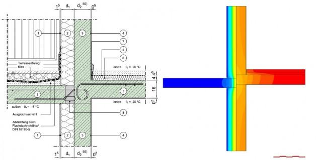 konstruktivni-detalji-toplotni-most-4