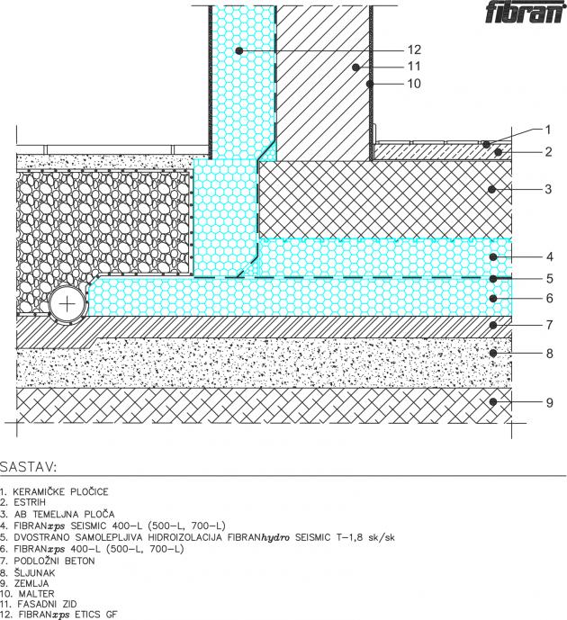 FIBRANxps_SEISMIC_Temeljni-jastuk