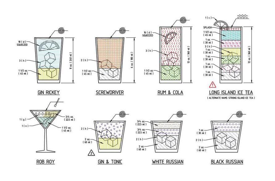 Osvežite svoje CAD crteže neodoljivim koktelima
