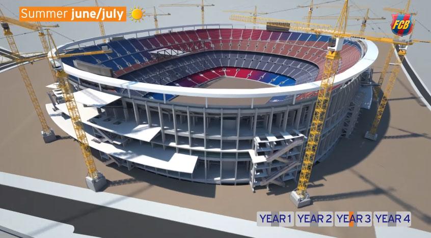 Pogledajte kako će se graditi novi Kamp Nou dok se i dalje budu odigravale utakmice