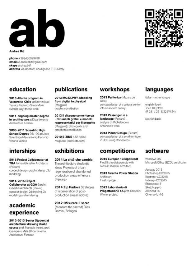 7 dobro dizajniranih radnih biografija za arhitekte