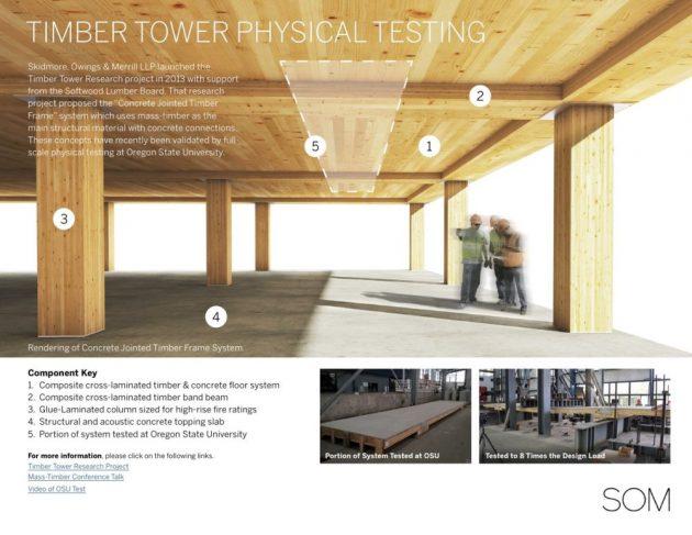 spregnuta-konstrukcija-drvo-beton-3