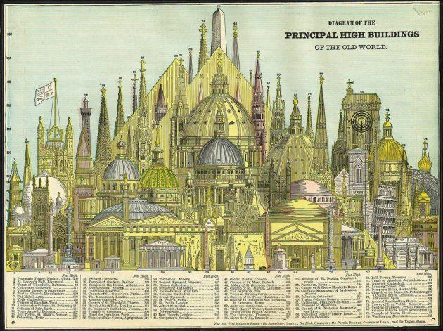 najvise-zgrade-1884-01