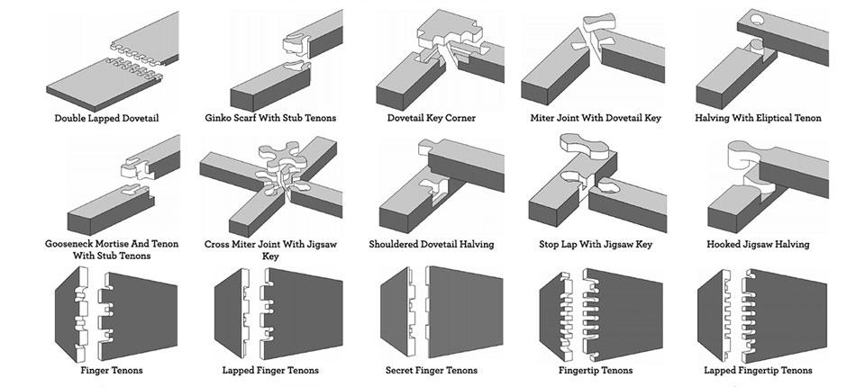 Skinite besplatno 50 veza i spojeva za drvene konstrukcije