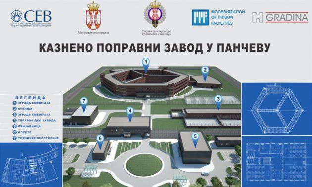 zatvor-u-pancevu-2