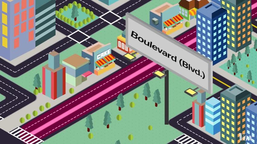 Koja je razlika između puta, ulice, bulevara i avenije
