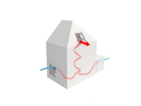 5. Hibridni ventilacioni sistem – kombinacija mehaničke i prirodne ventilacije uz pomoć automatizacije grejanja i prozora