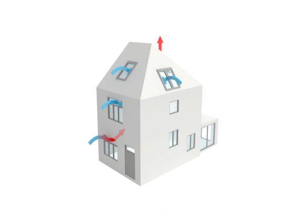 3. Otvoreno stepenište – respiratorni kanal kuće