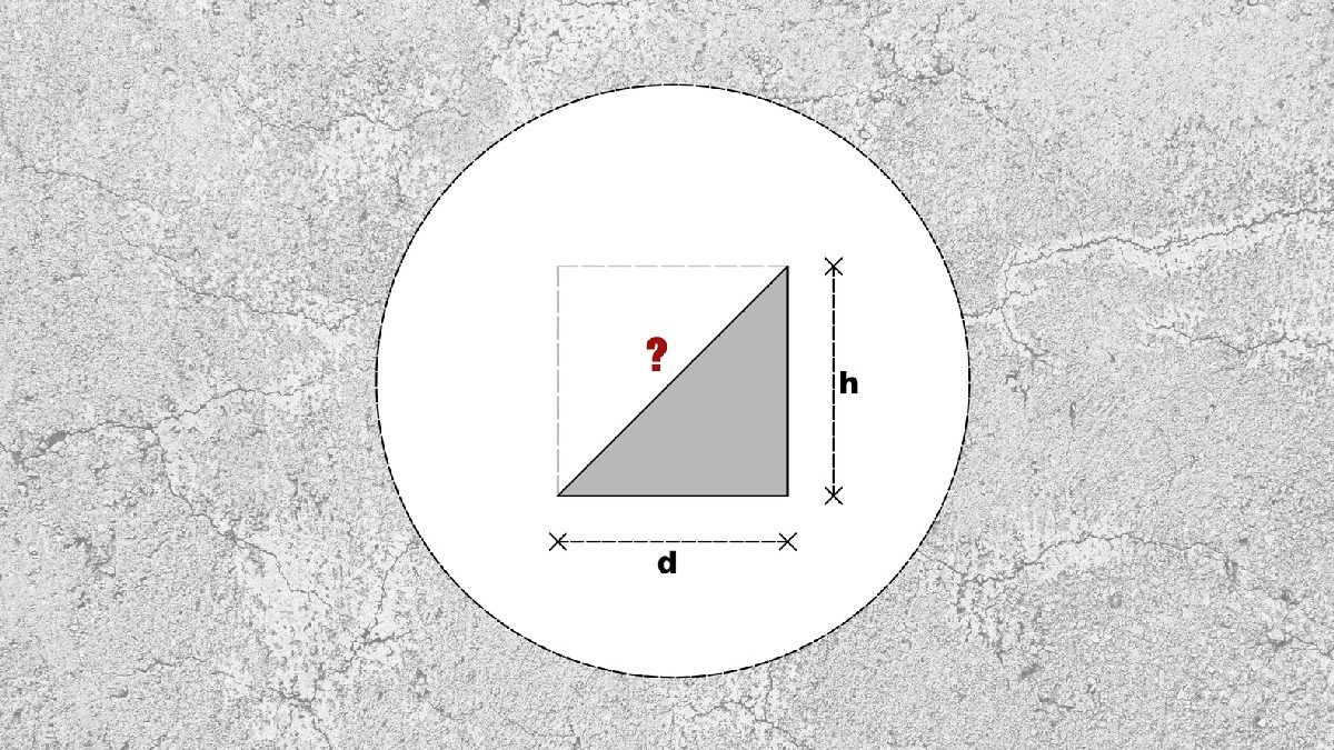 Kako projektovati i sračunati rampe