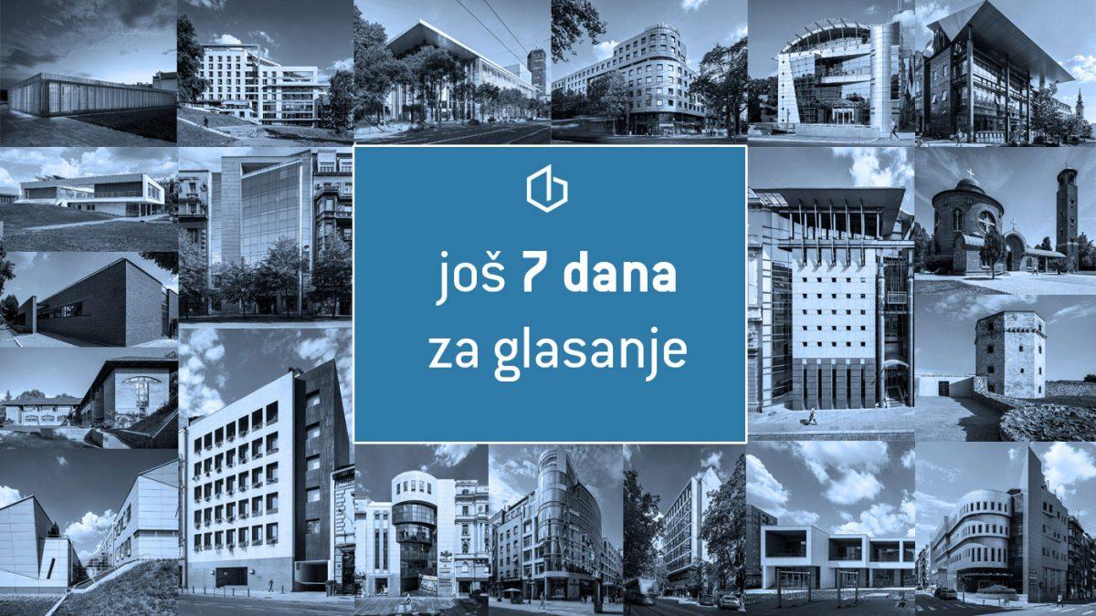 Produženo glasanje! Još 7 dana za izbor najlepše zgrade u Beogradu