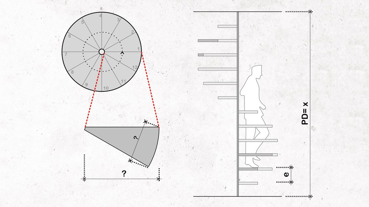 Kako sračunati spiralno stepenište