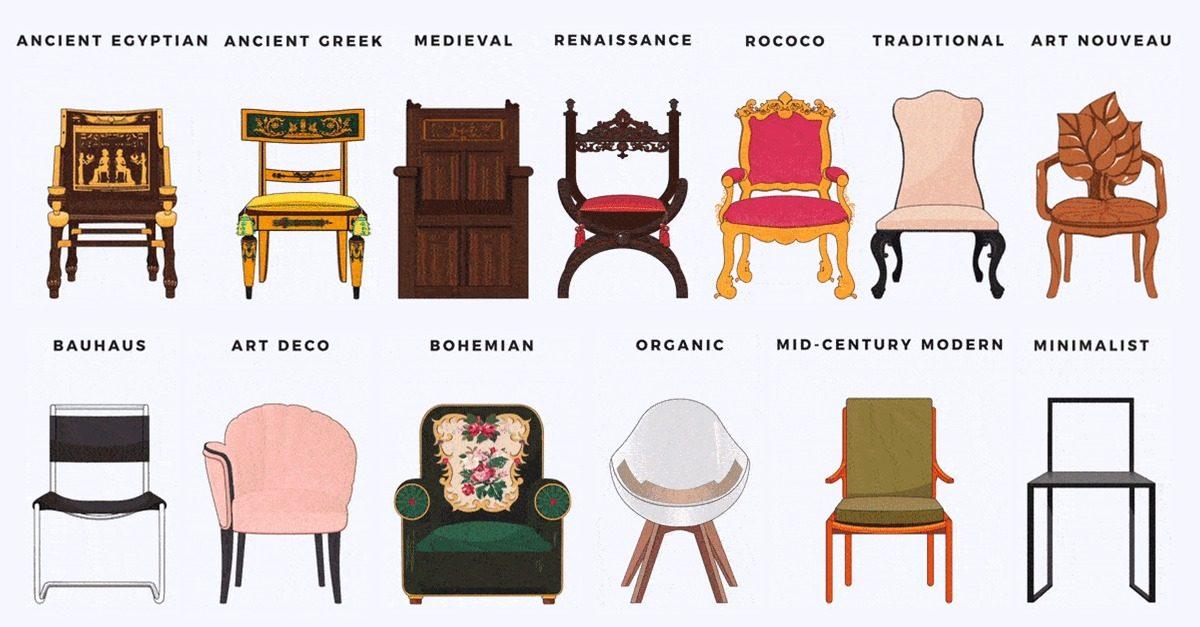 Kako je dizajn nameštaja evoluirao kroz vekove