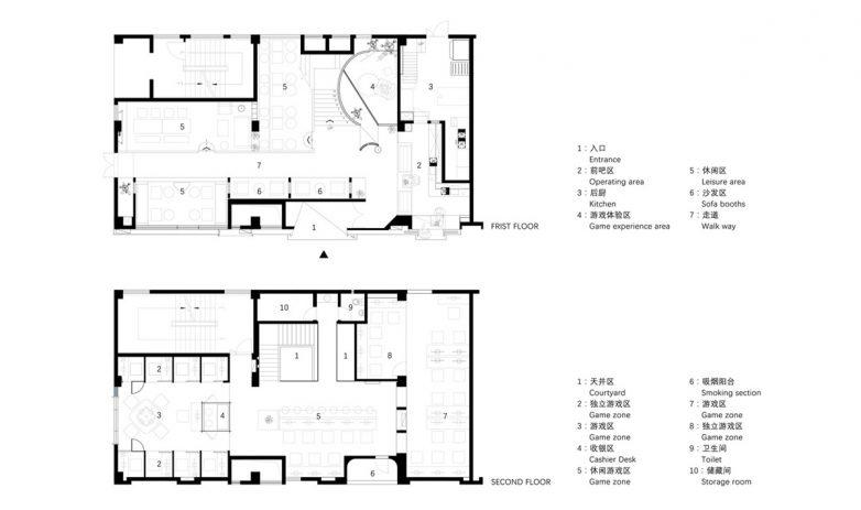 Osnove etaža